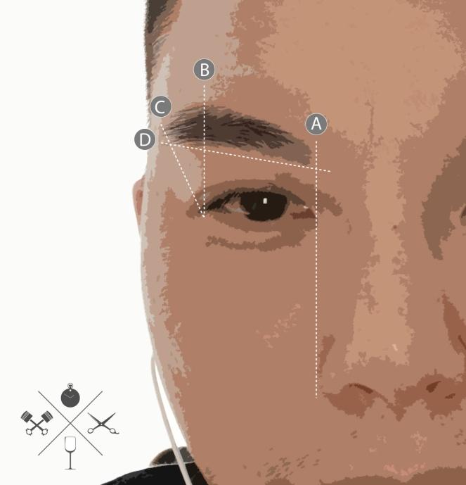 eyebrow_guide